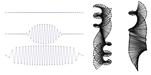 zig-zag phase transition